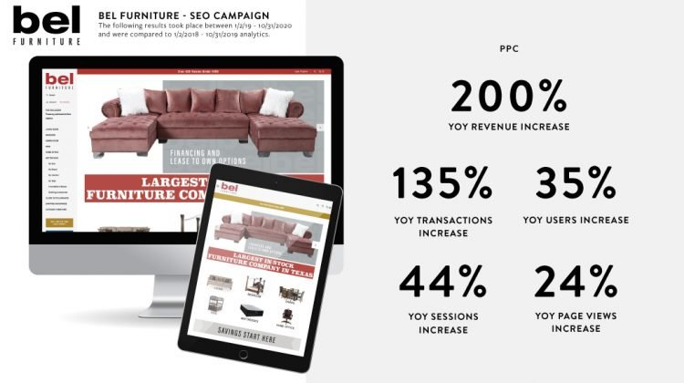 In response to COVID-19, BEL Furniture adapted their marketing strategy to focus on digital. These efforts focused on pay-per-click and seo.